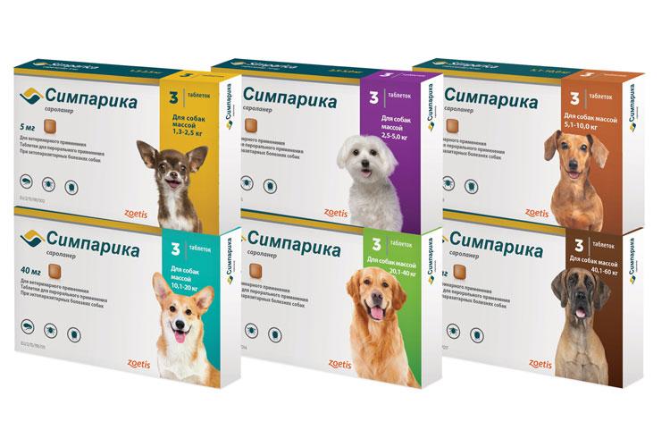Симпарика (сароланер) - таблетки от блох и клещей